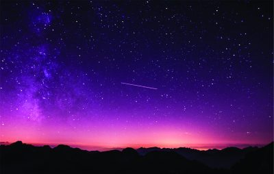 Turun Ke Langit Dunia Di Akhir Malam Yang Sepertiga